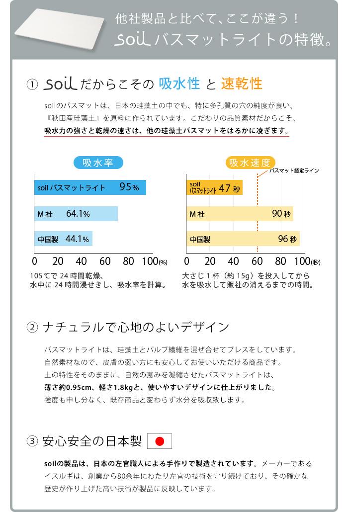 soil_bathmat_lt_03.jpg