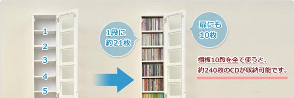 CD目安241枚