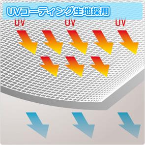 UVコーティング生地採用
