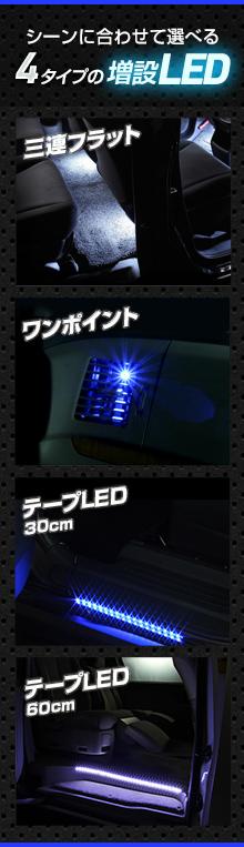 増設LED