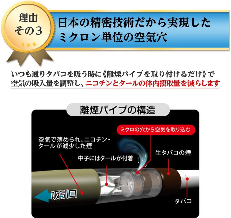 日本の精密技術だから実現したミクロン単位の31段階の空気穴は特許技術