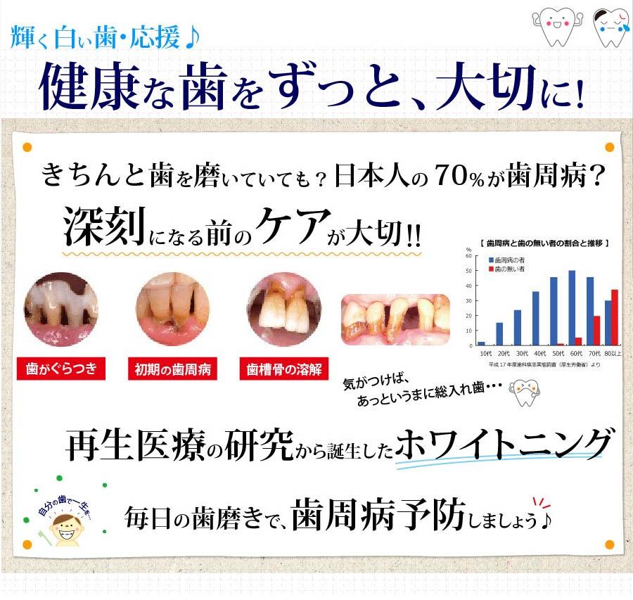 歯周病予防を