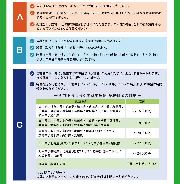 配送方法 ABC