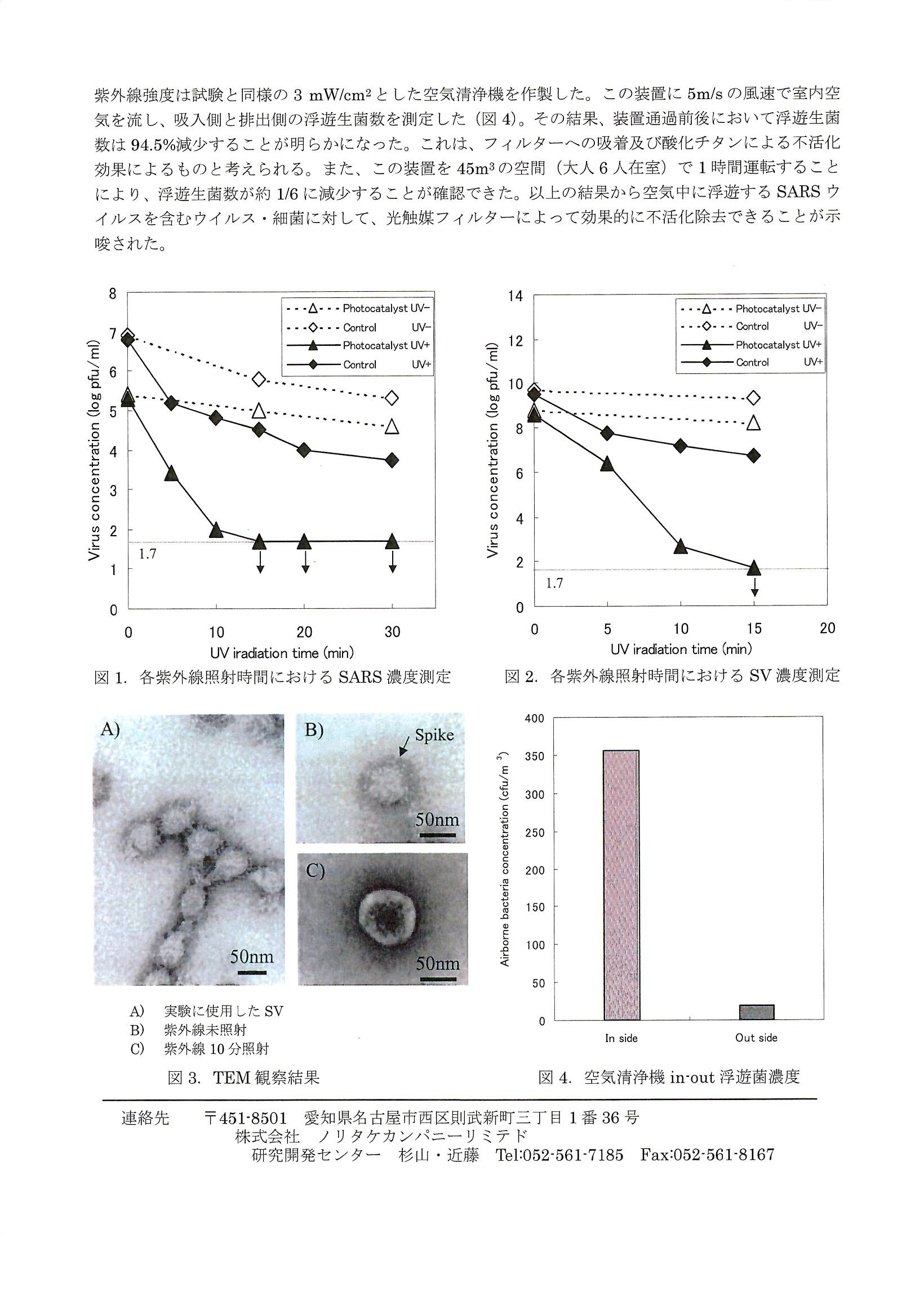 光触媒によるSARSウイルスの不活化効果の検証