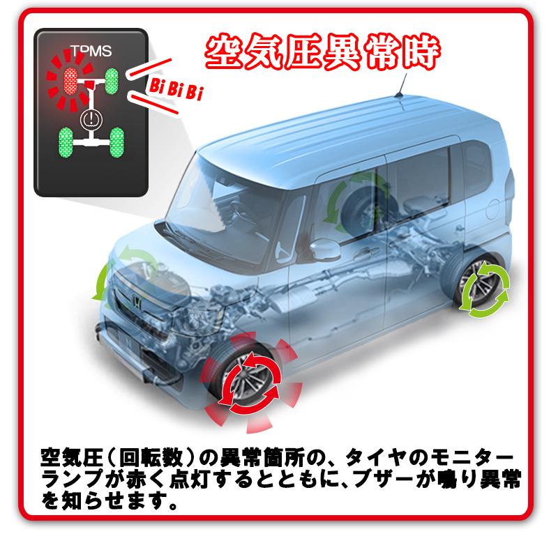 日産デイズ デイズルークス専用タイヤ空気圧監視警報システム 空気圧異常時