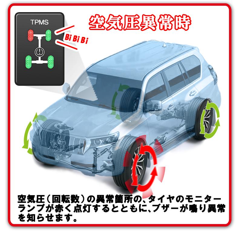 日産エルグランド専用タイヤ空気圧監視警報システム 空気圧異常時