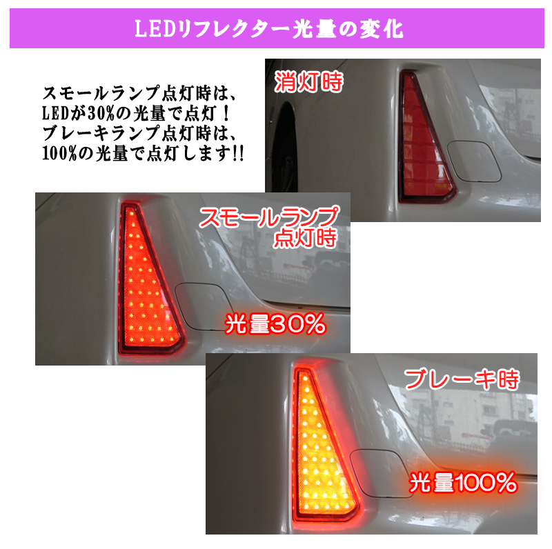TOYOTAノア/ヴォクシー80系前期/後期SiZS煌エアログレード車専用LEDリフレクターセット_3