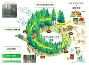 環境・森林の保全