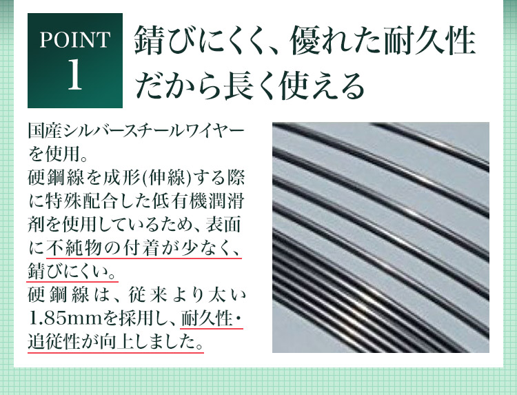 POINT1 錆びにくく、優れた耐久性 だから長く使える