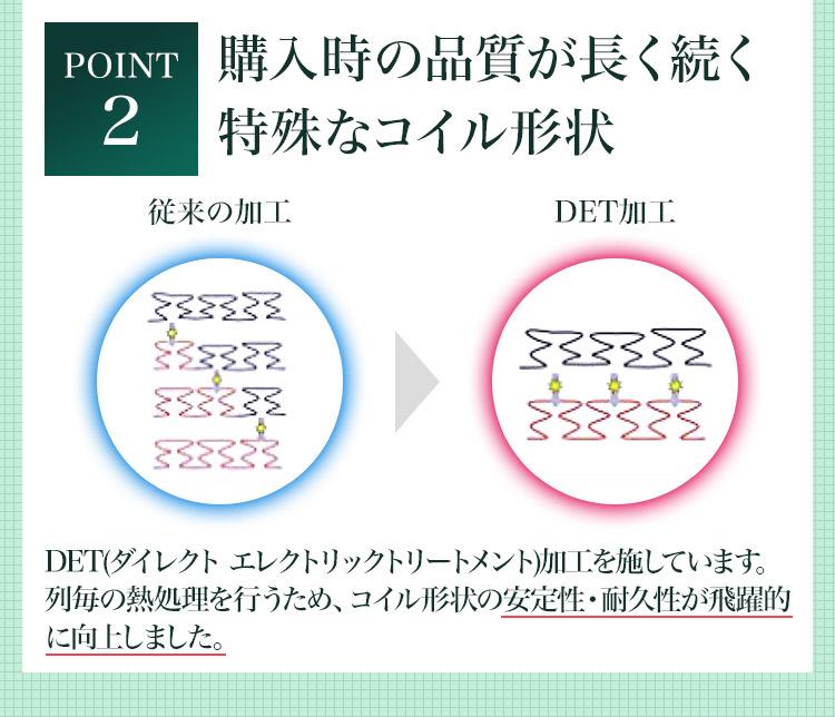 POINT2 購入時の品質が長く続く 特殊なコイル形状