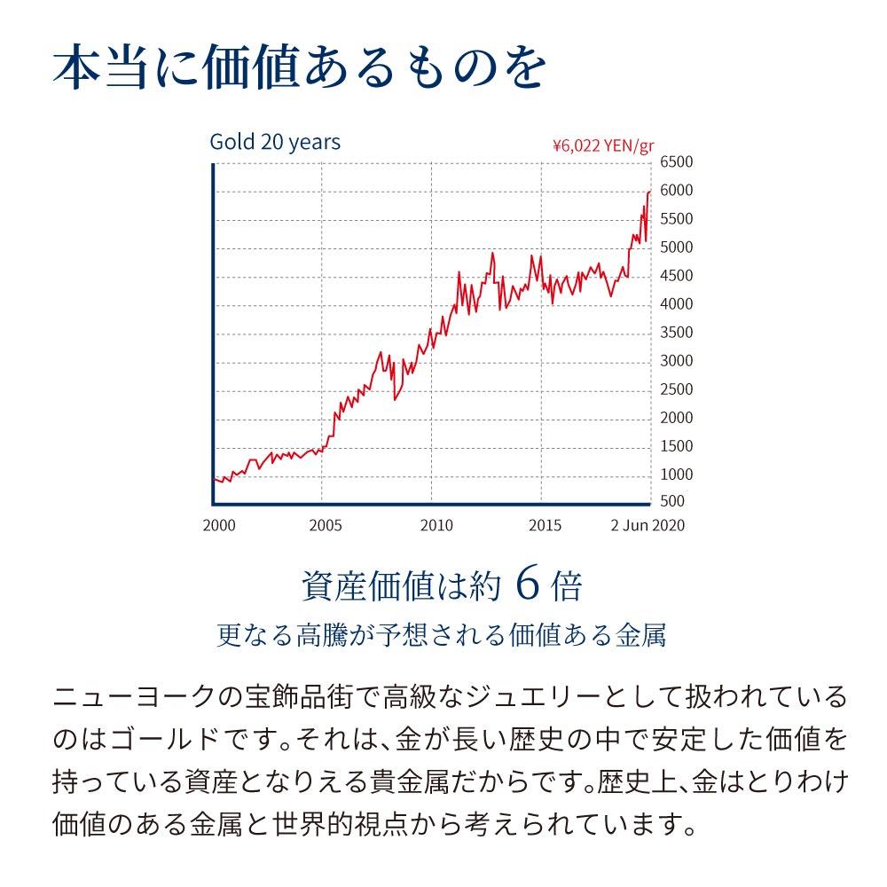 5カラット 14K イエローゴールド テニスブレスレット ニューヨーク限定 日本未発売 ジュエリー