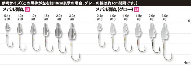 メバル弾丸(ダマ)