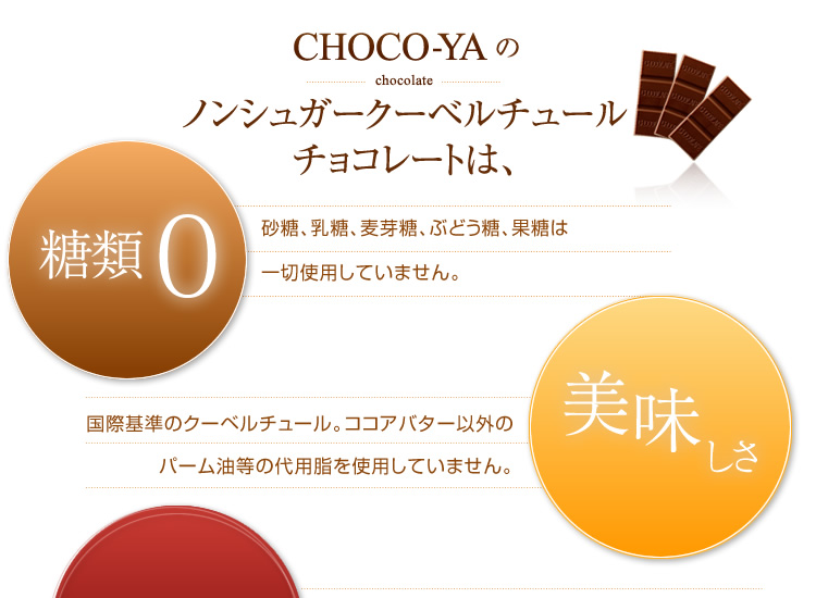 糖類ゼロ 砂糖不使用 クーベルチュール チョコレート