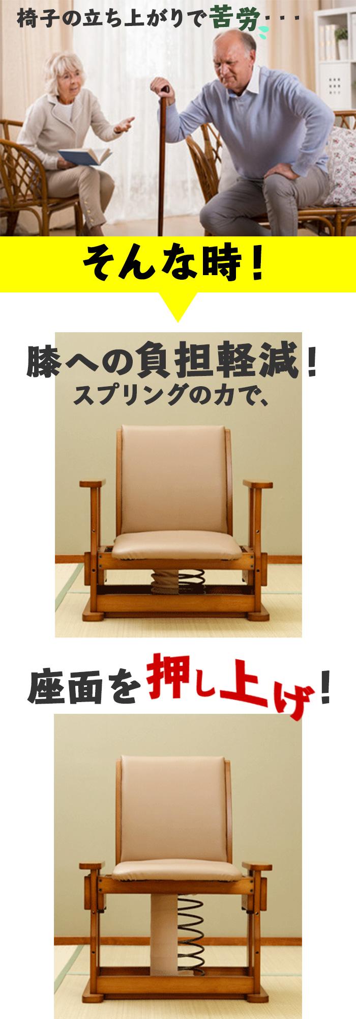 補助椅子画像