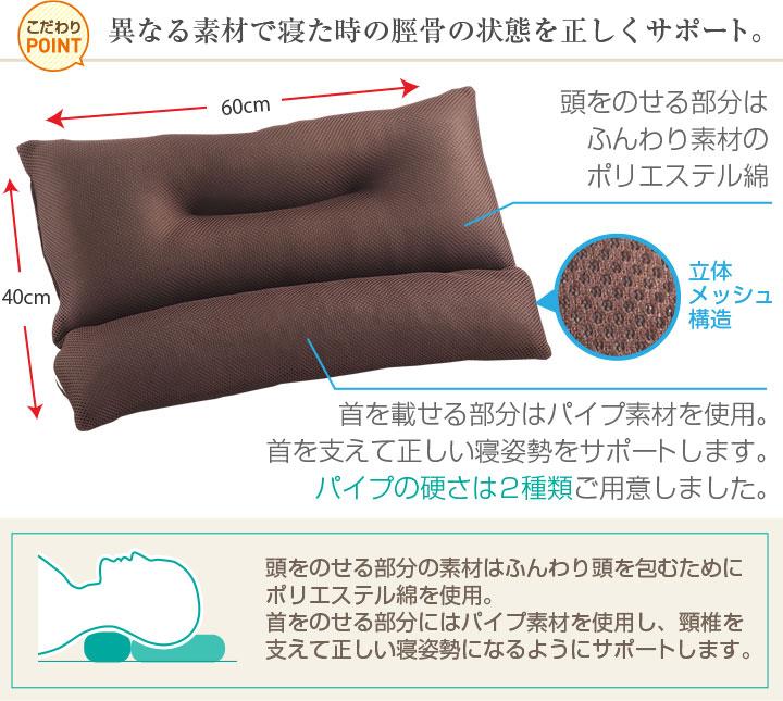 首にやさしい枕