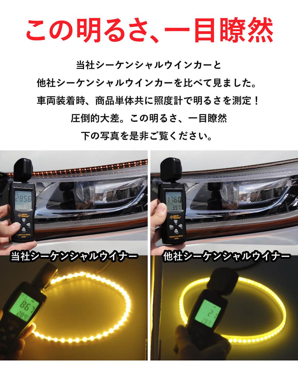 シーケンシャルウインカー,流れるウインカー,LED,テープライト,クリアチューブ,簡単取付,保証1年,送料無料