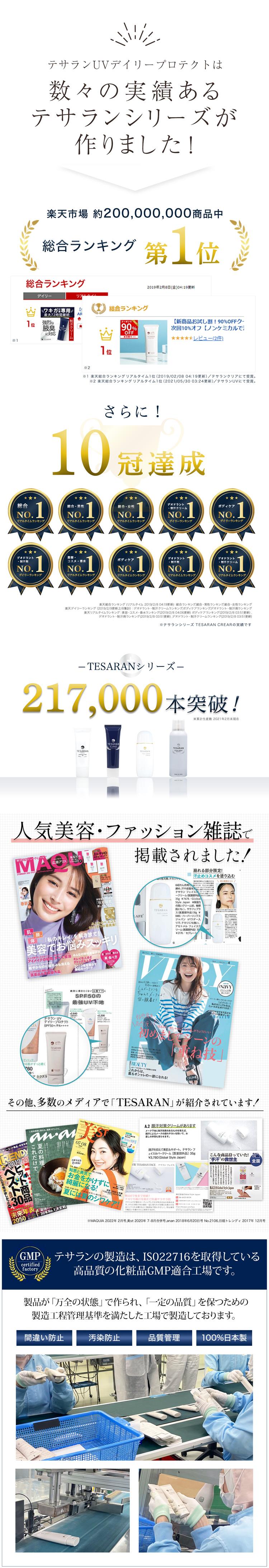 テサランシリーズ10冠達成 楽天総合ランキング1位 高品質の化粧品 日本製