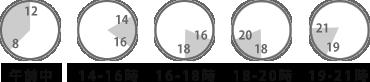 指定可能な配送希望時間帯の画像