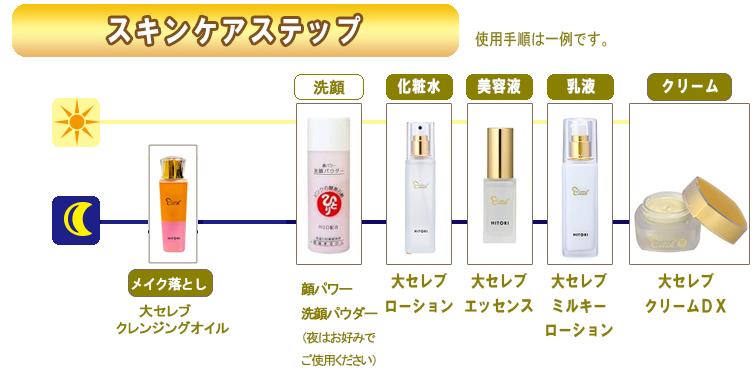 銀座まるかん化粧品ベーシックケアシリーズ