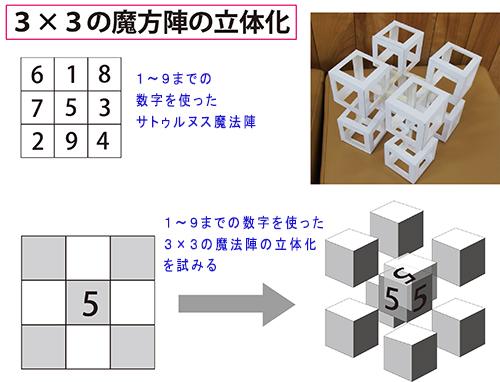 図形イメージ