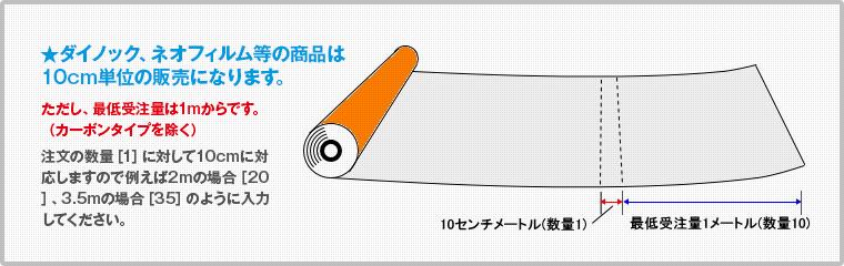 ダイノック、ネオフィルムなどの商品は10cm単位の販売となります。