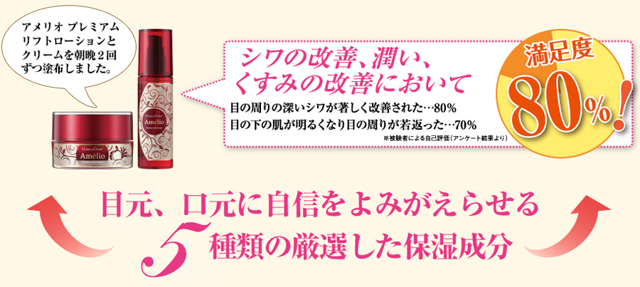 Give&Give アメリオ 評価試験済み