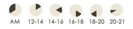 [AM][12:00〜14:00][14:00〜16:00][16:00〜18:00][18:00〜20:00][20:00〜21:00]