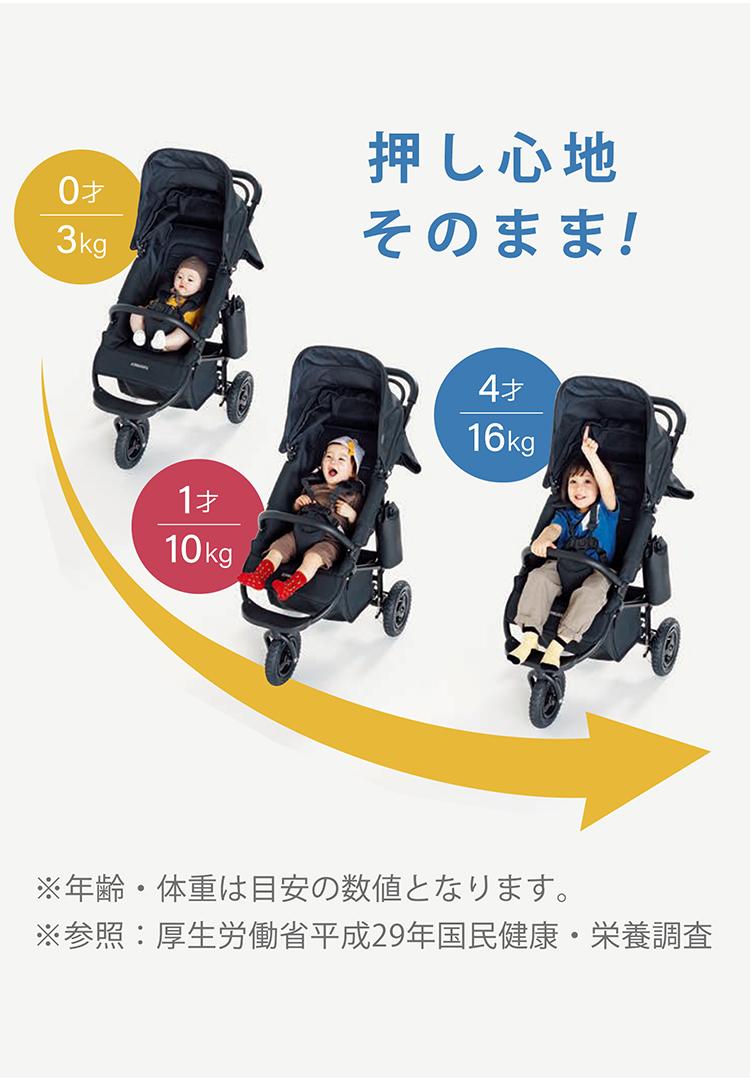 新生児から使えるベビーカーエアバギー「ココプレミアフロムバース」の商品ページ9