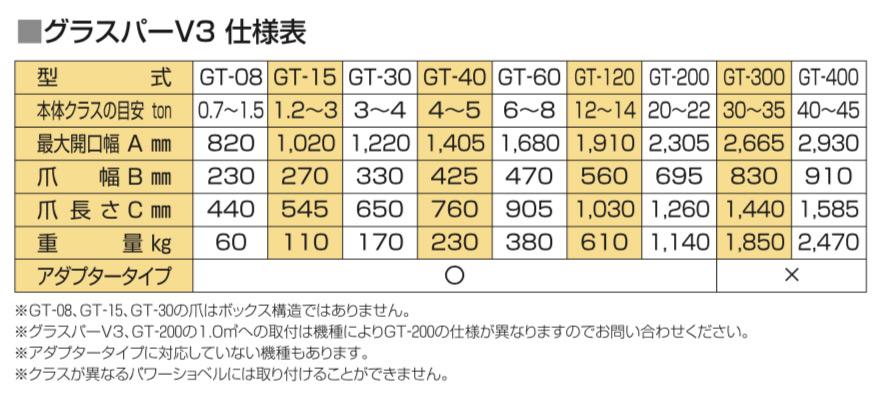 タグチ工業製グラスパーV3仕様表