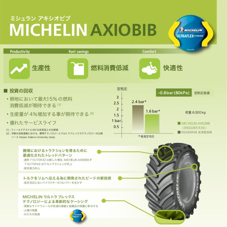 アキシオビブ1