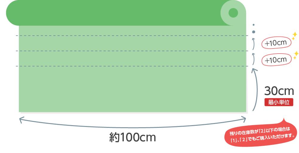 生地の注文サイズのイメージ