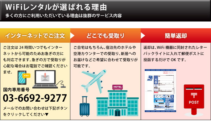 LTE レンタル GL06P1日当レンタル料133円 【レンタル】 【レンタル 60日プラン】 往復送料無料 YMOBILE WiFi WiFi 即日発送ワイモバイル Pocket WiFi LTE