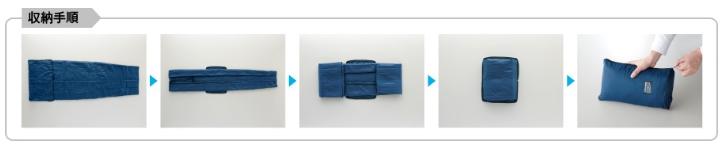 3Mシンサレート災害用スリーピングバッグ(寝袋)の収納手順