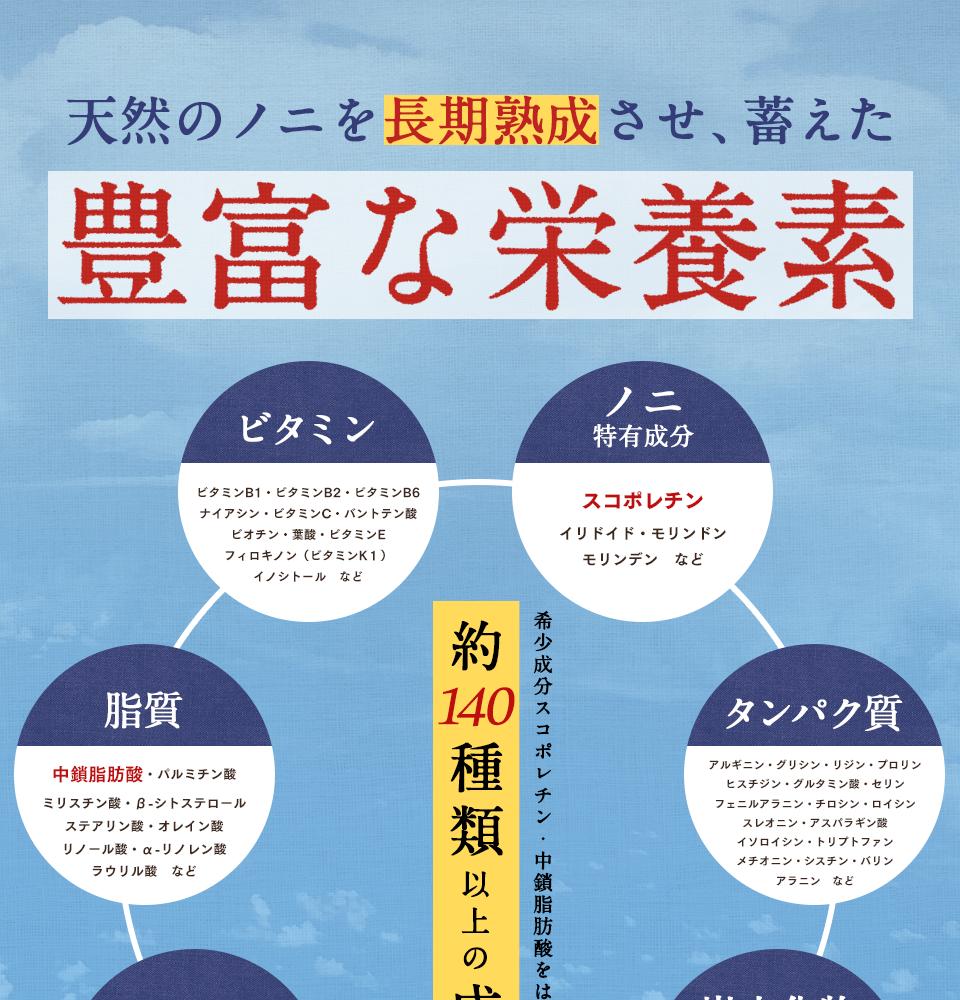 サモア産ノニジュース