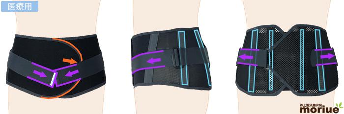 医療用腰痛ベルト/プロハード/全体図