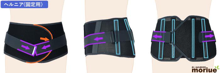 椎間板ヘルニア用腰痛ベルト/プロハード/全体図