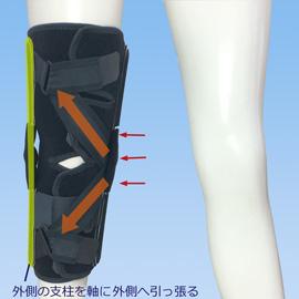 ニーケアー内側側副靭帯損傷前