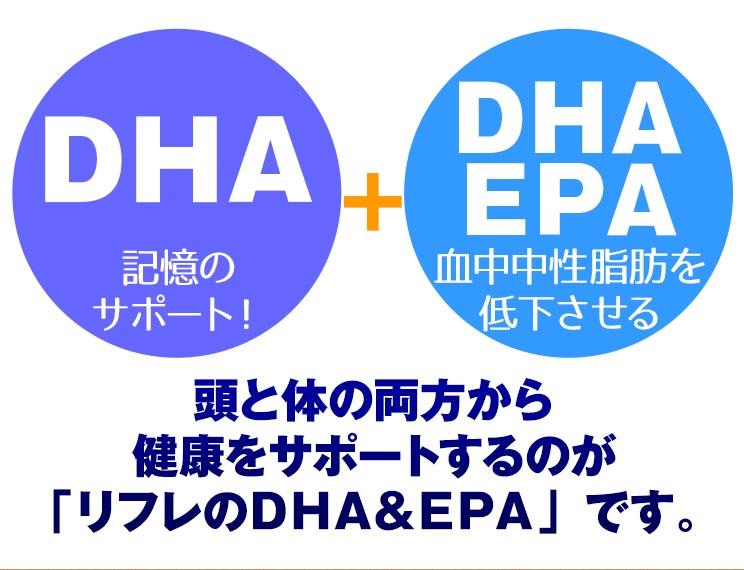 記憶のサポートDHA+血中中性脂肪を低下させるDHA・EPA 頭と体の両方から健康をサポートするのが「リフレのDHA&EPA」