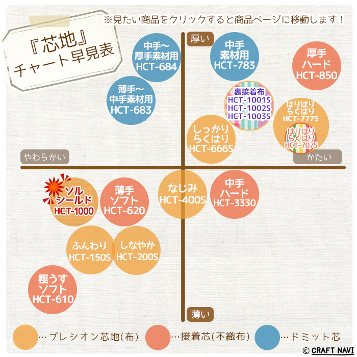 http://www.rakuten.ne.jp/gold/hc-sh/images/img/2016/presion_s_renew/shinchi_s_chart.jpg