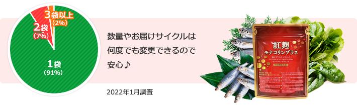 ���̤䤪�Ϥ���������ϲ��٤Ǥ��ѹ��Ǥ���Τǰ¿���