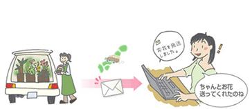 ゆく花メ~ル