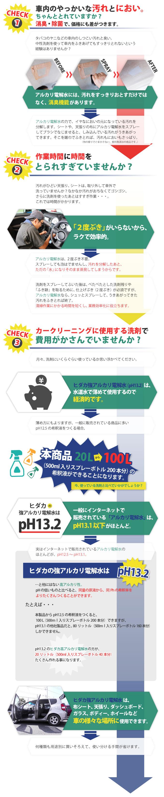 ヒダカ 強アルカリ電解水(pH13.2)20L