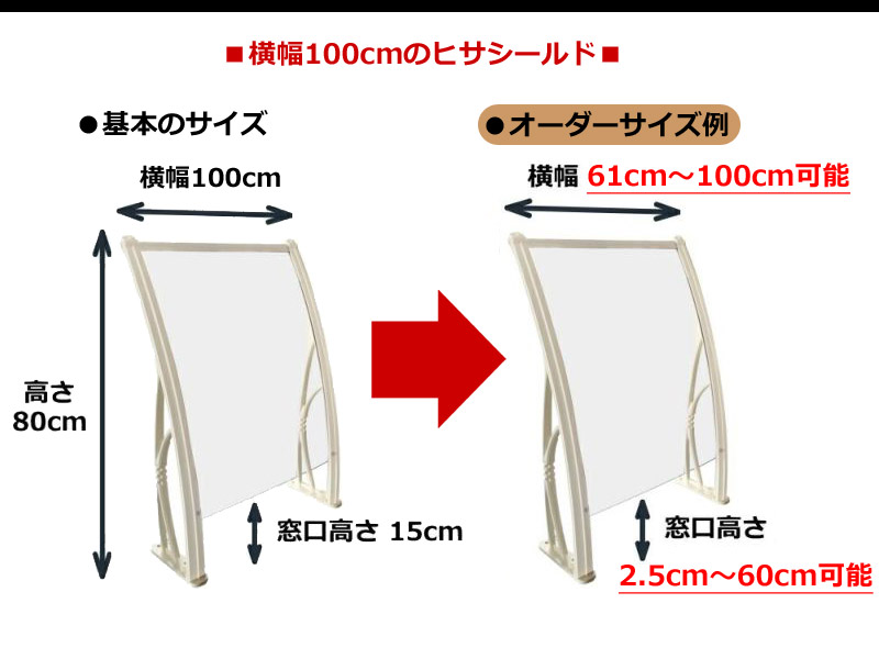 飛沫ガードのサイズカスタマイズ
