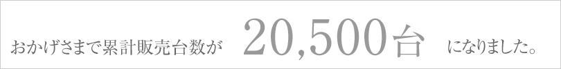 おかげさまで累計販売台数11,504台になりました。