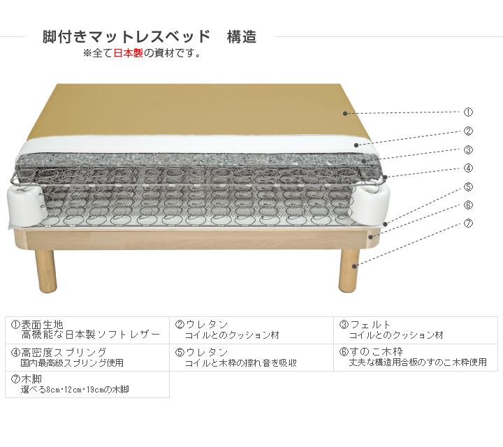 高密度スプリング脚付きマットレス 構造