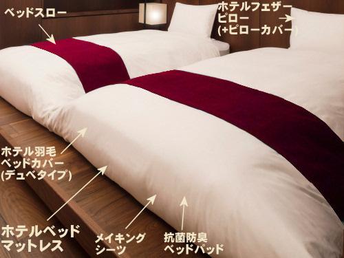 毎晩自分の家がホテルになる、自宅にチェックイン