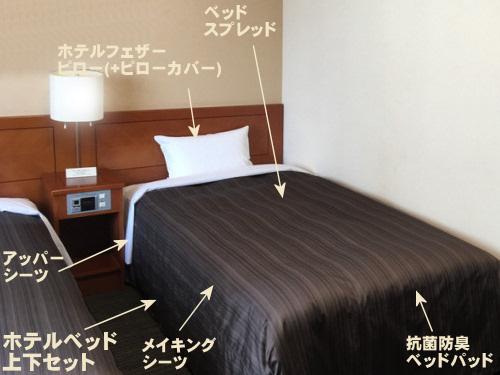 耐久性にも優れたホテルのベッドやマットレス・ベッドカバーを使いこなすには