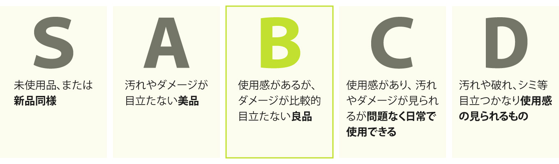 状態ランクB:使用感はあるが、ダメージが比較的目立たない良品