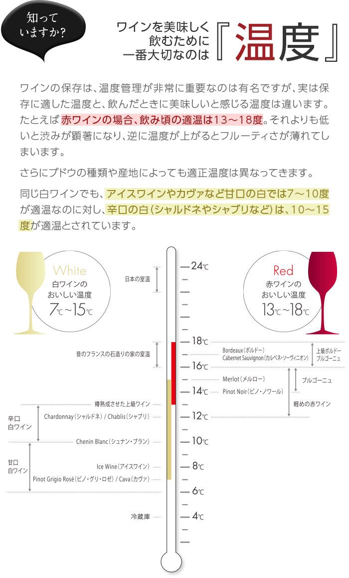 知っていますか?ワインを美味しく飲むために一番大切なのは『温度』ワインの保存は、温度管理が非常に重要なのは有名ですが、実は保存に適した温度と、飲んだときに美味しいと感じる温度は違います。たとえば赤ワインの場合、飲み頃の適温は13〜18度。それよりも低いと渋みが顕著になり、逆に温度が上がるとフルーティさが薄れてしまいます。さらにブドウの種類や産地によっても適正温度は異なってきます。同じ白ワインでも、アイスワインやカヴァなど甘口の白では7〜10度が適温なのに対し、辛口の白(シャルドネやシャブリなど)は、10〜15度が適温とされています。