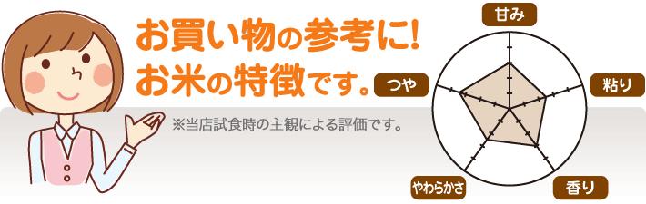 青森県 つがるロマンの特徴